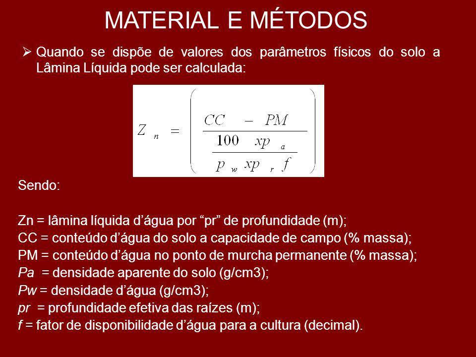 MATERIAL E MÉTODOS Equação do Turno de Rega: Sendo: TR = turno de rega (dias); ETc = evapotranspiração máxima da cultura (mm/dia).