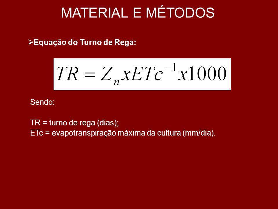 MATERIAL E MÉTODOS CÁCULOS COMUNS AOS SISTEMAS a) TEMPO DE OPORTUNIDADE: Estimativa da Infiltração – Modelo KOSTIAKOV-LEWIS Onde: Zr = Zn.