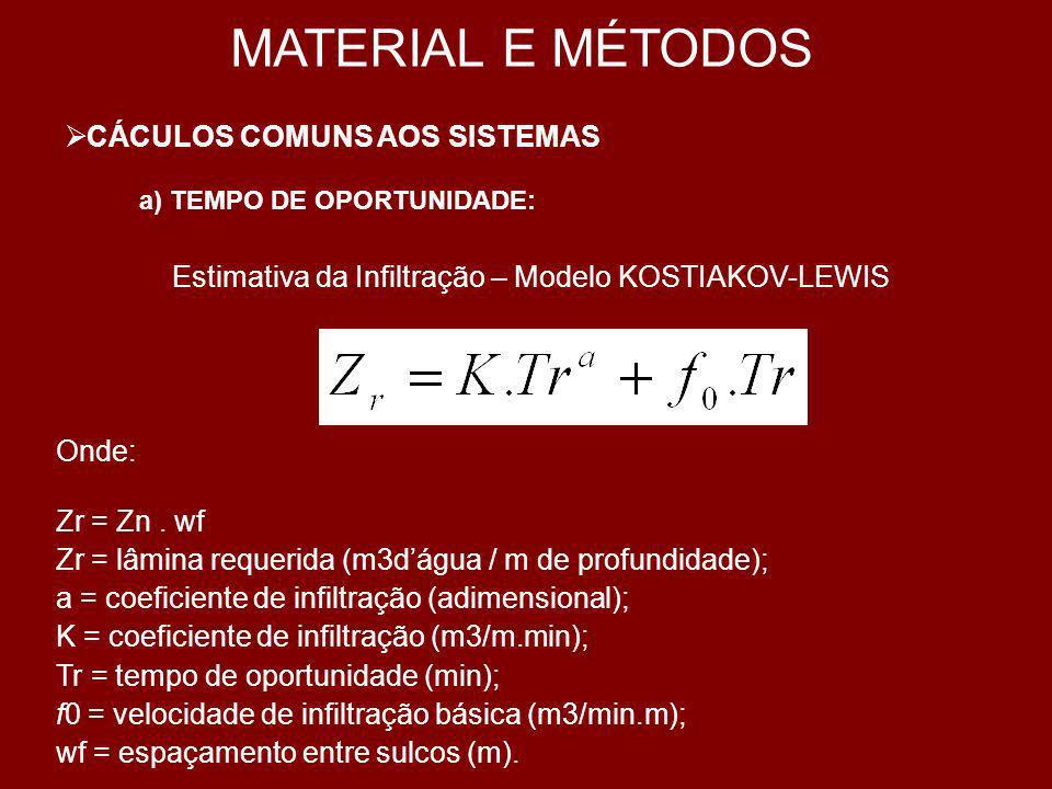 MATERIAL E MÉTODOS Método Interativo NEWTON-RAPHSON 1.Deve-se assumir um valor inicial para Tr1; 2.