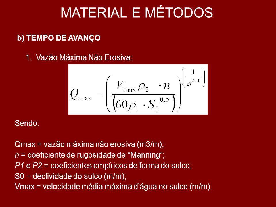 MATERIAL E MÉTODOS 2.