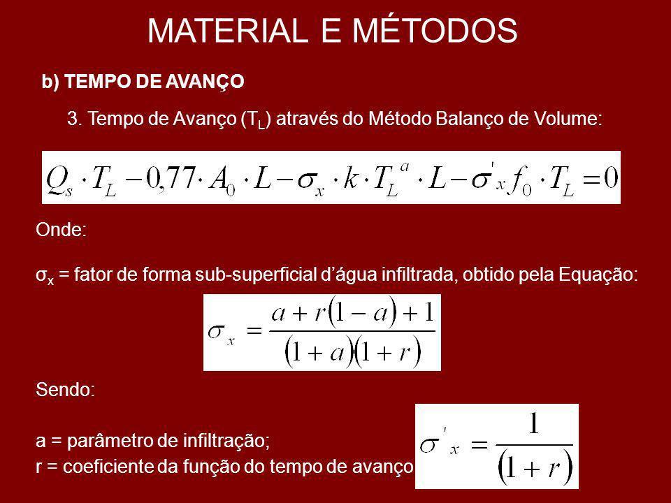 MATERIAL E MÉTODOS b) TEMPO DE AVANÇO 4.