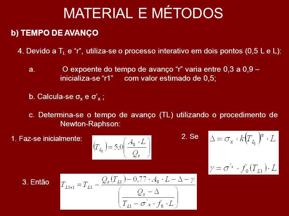 MATERIAL E MÉTODOS b) TEMPO DE AVANÇO 4.Compara-se o valor estimado de TL1, com o calculado TL1+1.