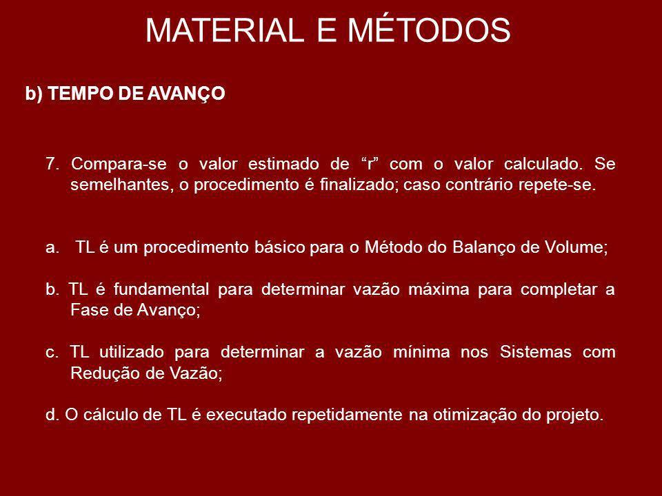 k foi calculado: MATERIAL E MÉTODOS Os cálculos dos coeficientes de infiltração e da forma do sulco foram feitos através do Método dos Dois Pontos, baseado no Modelo do Balanço de Volume (ELLIOT & WALKER, 1982).