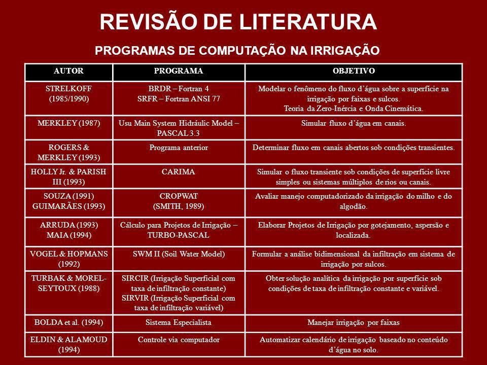 REVISÃO DE LITERATURA DESENVOLVIMENTO DE UM SOFTWARE LINGUAGEM PASCAL ARRUDA (1993) Testes e validação.