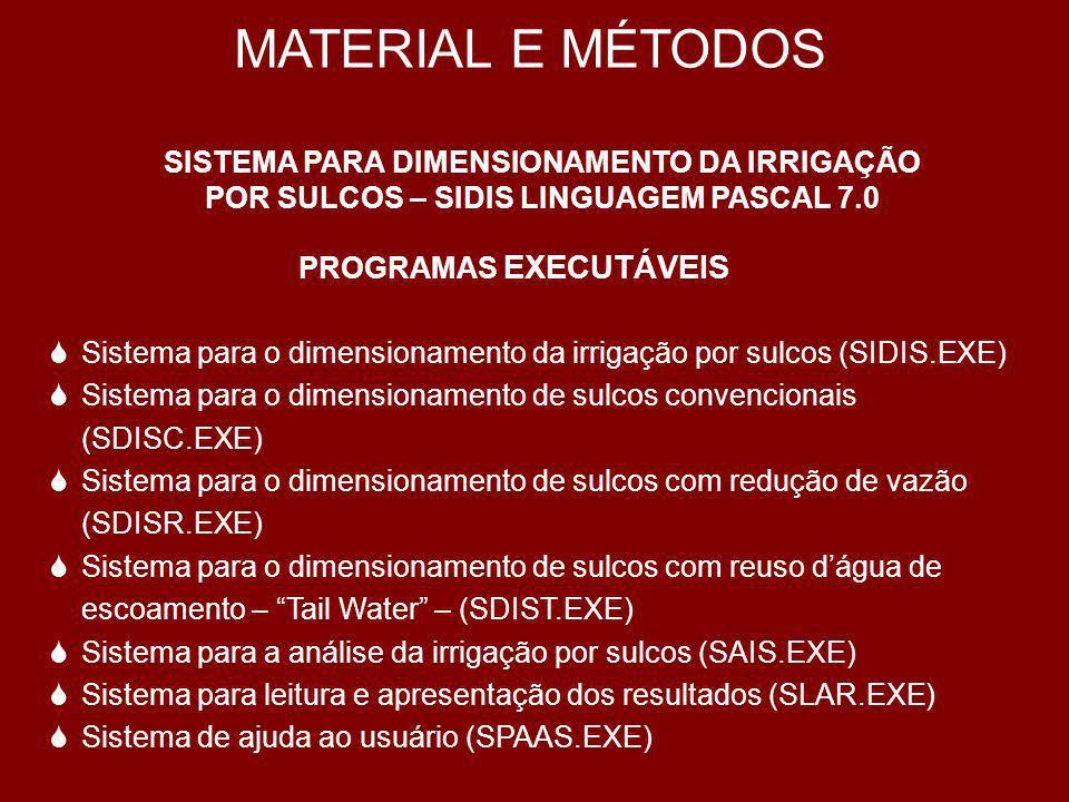 MATERIAL E MÉTODOS SIDIS Faz o gerenciamento e controle do funcionamento dos demais programas.