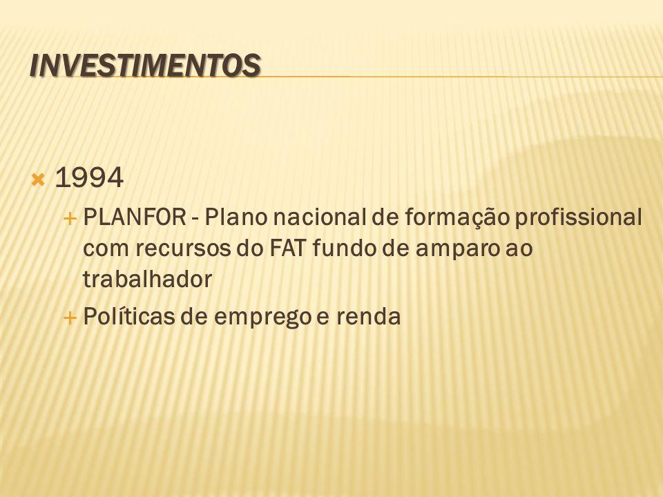 INVESTIMENTOS 1994 PLANFOR - Plano nacional de formação profissional com recursos do FAT fundo de amparo ao trabalhador Políticas de emprego e renda