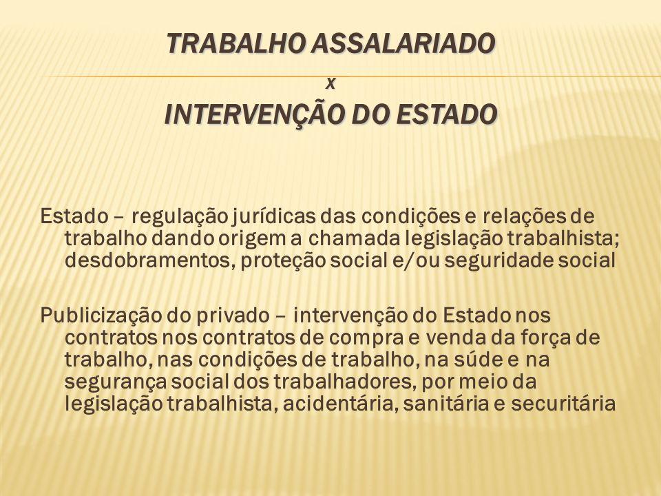 TRABALHO ASSALARIADO X INTERVENÇÃO DO ESTADO Estado – regulação jurídicas das condições e relações de trabalho dando origem a chamada legislação traba