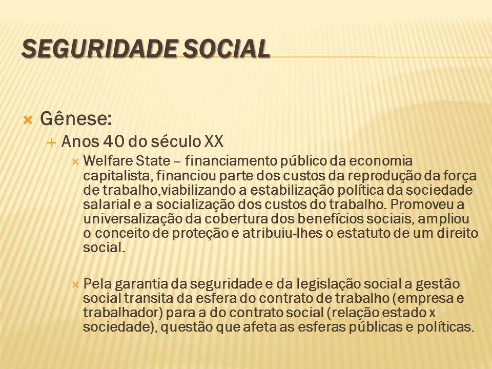 SEGURIDADE SOCIAL Gênese: Anos 40 do século XX Welfare State – financiamento público da economia capitalista, financiou parte dos custos da reprodução