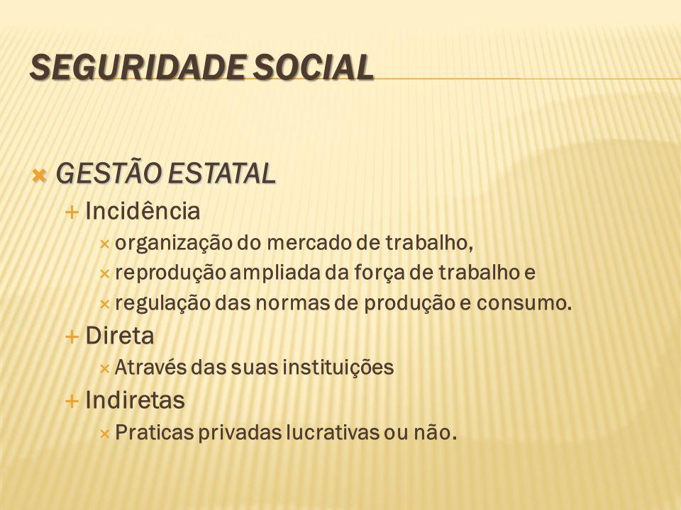 SEGURIDADE SOCIAL GESTÃO ESTATAL GESTÃO ESTATAL Incidência organização do mercado de trabalho, reprodução ampliada da força de trabalho e regulação da