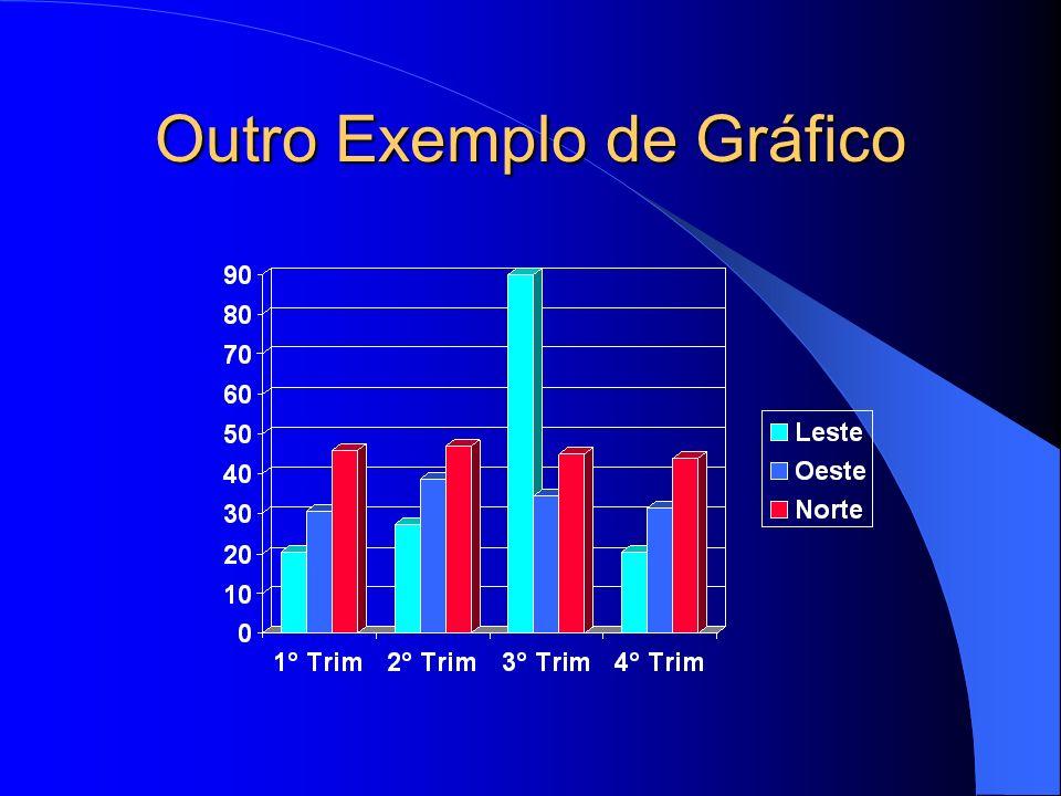 Outro Exemplo de Gráfico