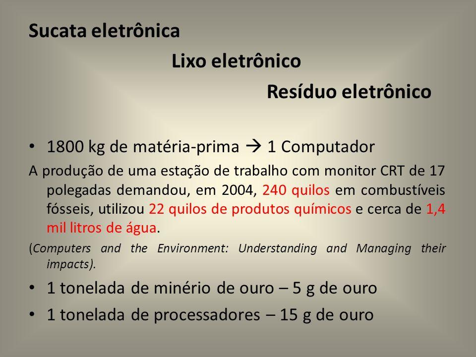 Sucata eletrônica Lixo eletrônico Resíduo eletrônico 1800 kg de matéria-prima 1 Computador A produção de uma estação de trabalho com monitor CRT de 17