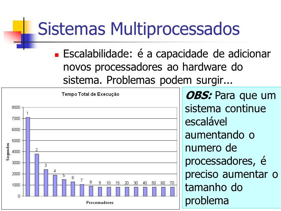 Sistemas Multiprocessados Escalabilidade: é a capacidade de adicionar novos processadores ao hardware do sistema. Problemas podem surgir... OBS: Para