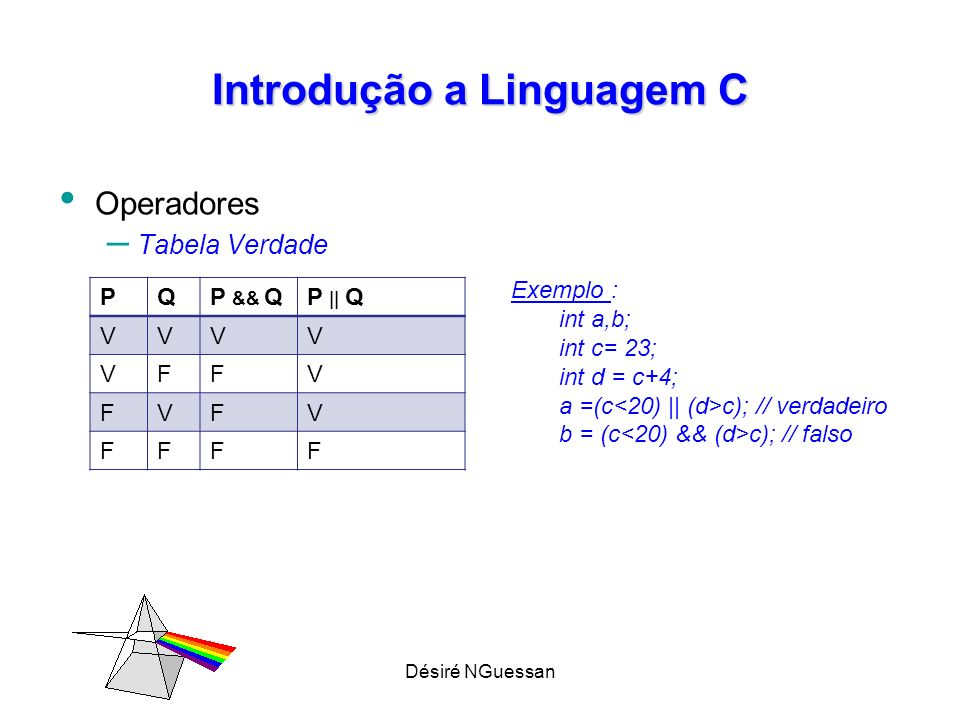 Désiré NGuessan Introdução a Linguagem C Operadores – Tabela Verdade Exemplo : int a,b; int c= 23; int d = c+4; a =(c c); // verdadeiro b = (c c); // falso PQP && QP || Q VVVV VFFV FVFV FFFF