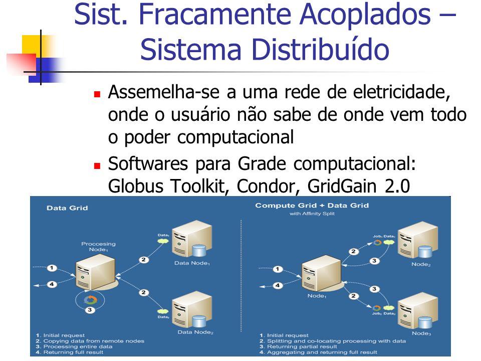 Sist. Fracamente Acoplados – Sistema Distribuído Assemelha-se a uma rede de eletricidade, onde o usuário não sabe de onde vem todo o poder computacion