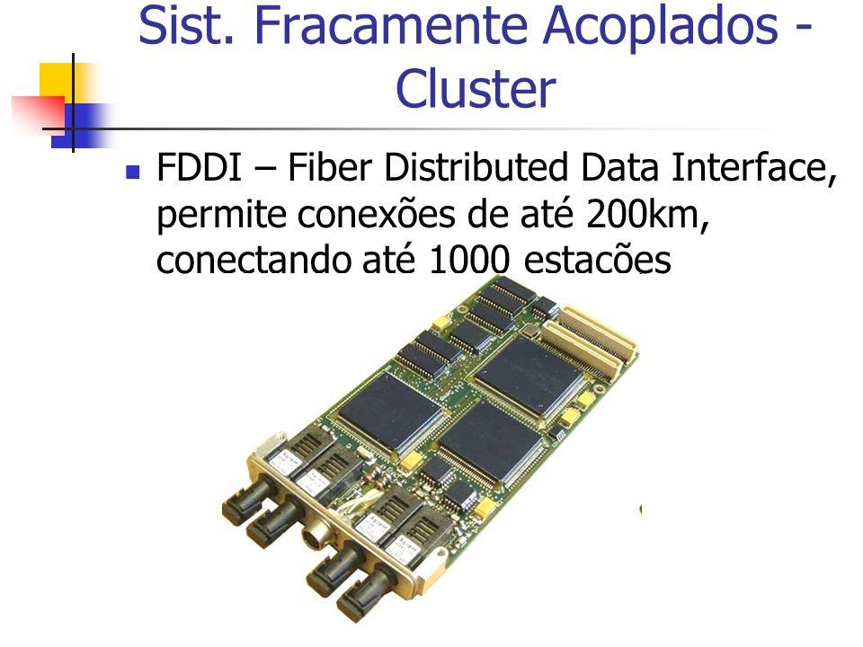 Sist. Fracamente Acoplados - Cluster FDDI – Fiber Distributed Data Interface, permite conexões de até 200km, conectando até 1000 estações