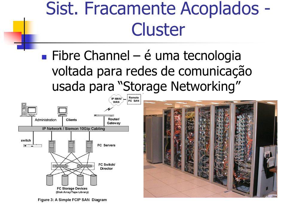 Sist. Fracamente Acoplados - Cluster Fibre Channel – é uma tecnologia voltada para redes de comunicação usada para Storage Networking