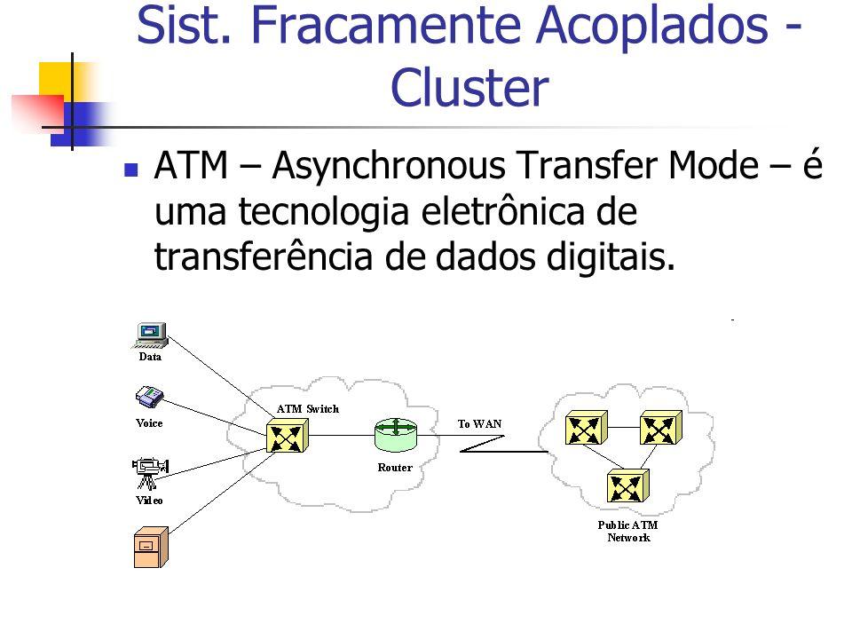 Sist. Fracamente Acoplados - Cluster ATM – Asynchronous Transfer Mode – é uma tecnologia eletrônica de transferência de dados digitais.