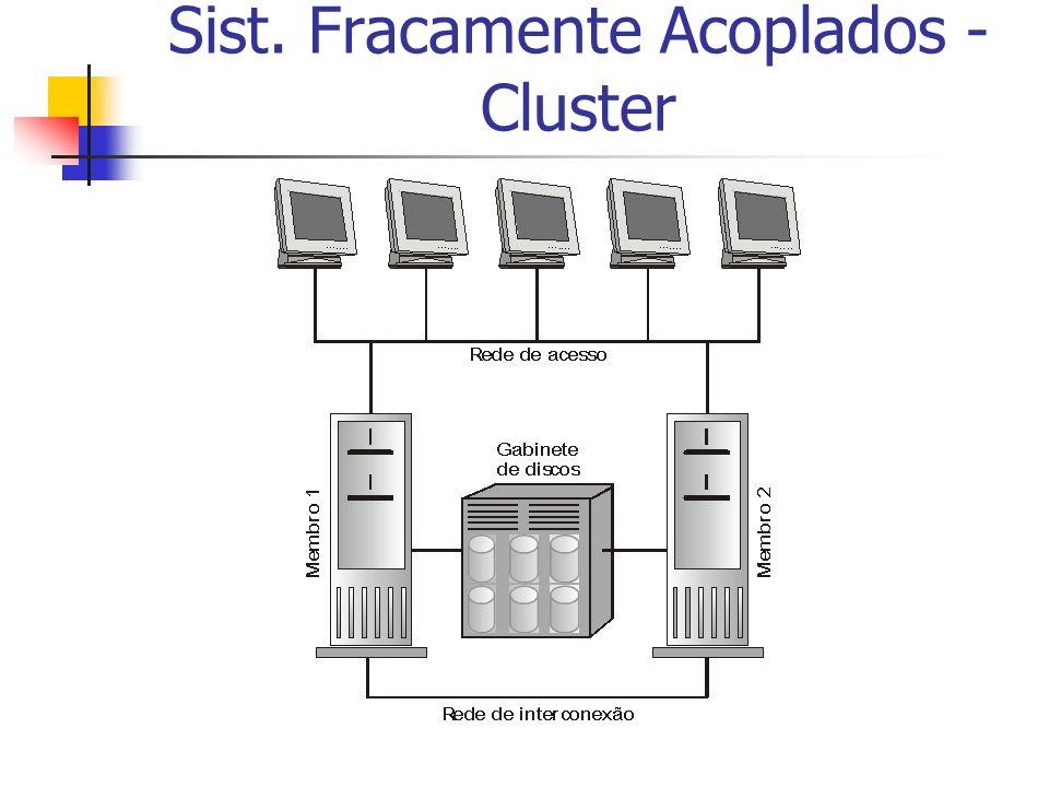 Sist. Fracamente Acoplados - Cluster