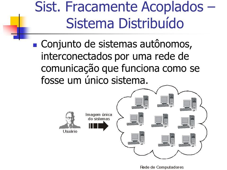 Sist. Fracamente Acoplados – Sistema Distribuído Conjunto de sistemas autônomos, interconectados por uma rede de comunicação que funciona como se foss