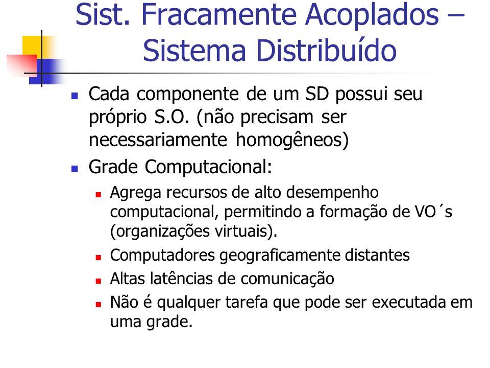 Sist. Fracamente Acoplados – Sistema Distribuído Cada componente de um SD possui seu próprio S.O. (não precisam ser necessariamente homogêneos) Grade