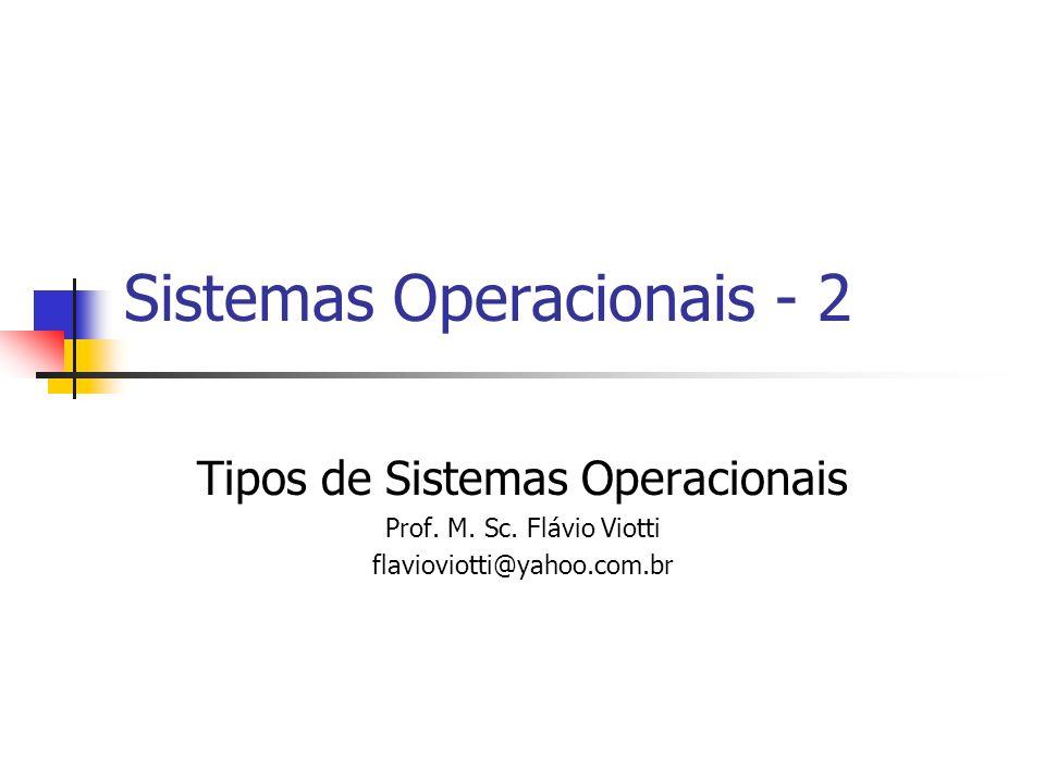 Sistemas Operacionais - 2 Tipos de Sistemas Operacionais Prof. M. Sc. Flávio Viotti flavioviotti@yahoo.com.br
