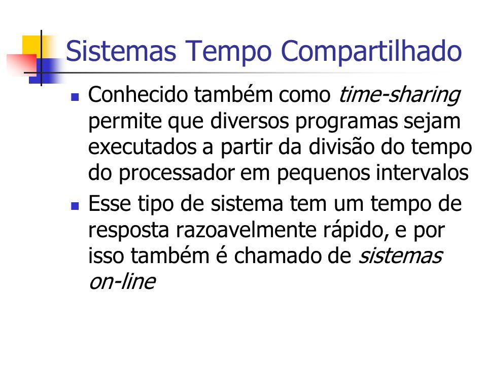 Sistemas Tempo Compartilhado Conhecido também como time-sharing permite que diversos programas sejam executados a partir da divisão do tempo do proces