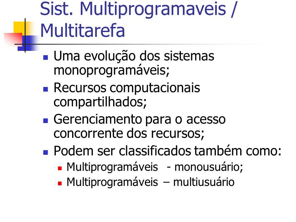 Sist. Multiprogramaveis / Multitarefa Uma evolução dos sistemas monoprogramáveis; Recursos computacionais compartilhados; Gerenciamento para o acesso