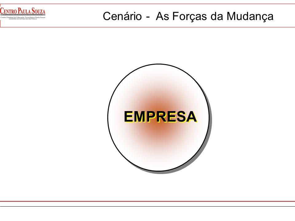 Prof(a) MSc Simone Canuto Administração de Sistemas de Informação Modelagem de processos empresariais