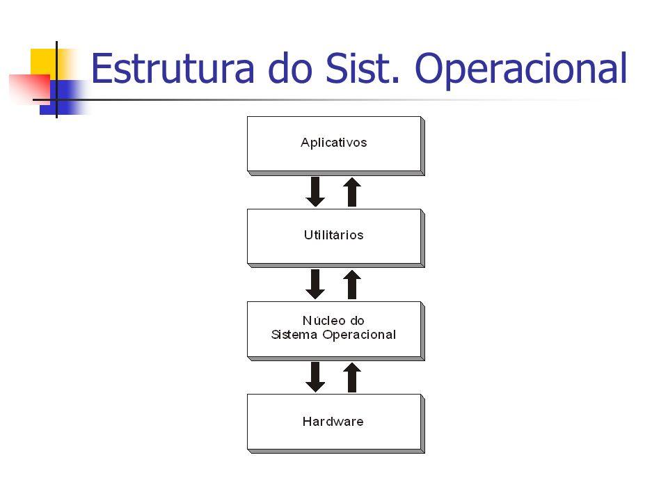 Arquitetura de Sistemas Operacionais – Machado/Maia 5 – Processo Pipe