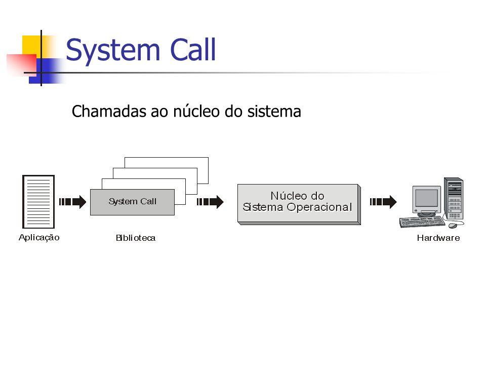 System Call Chamadas ao núcleo do sistema