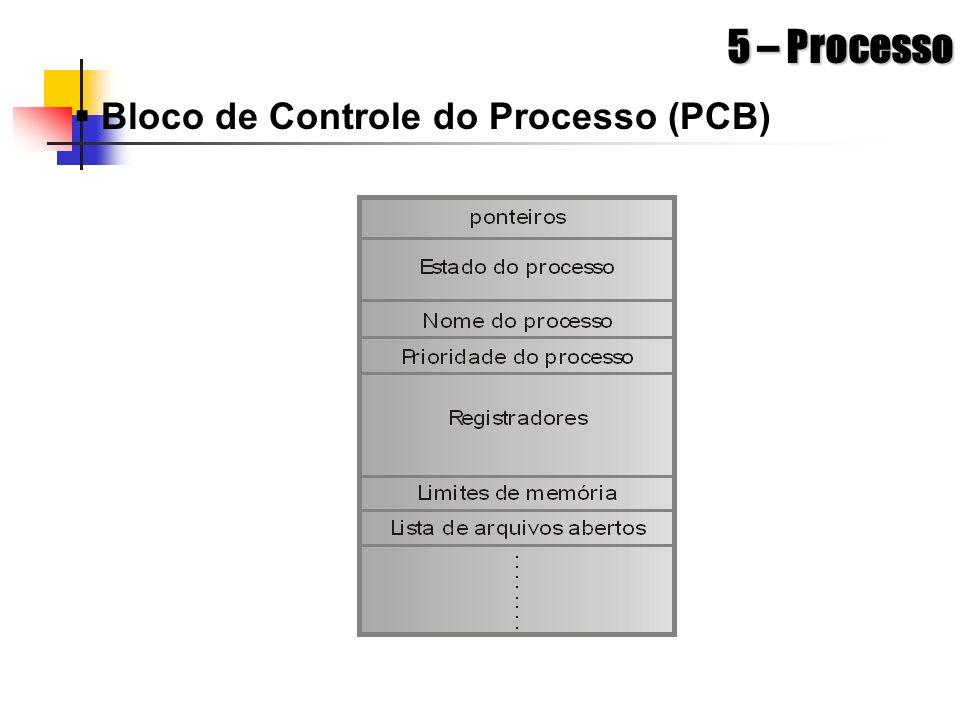 Arquitetura de Sistemas Operacionais – Machado/Maia 5 – Processo Lista de PCBs nos Estados de Pronto e Espera
