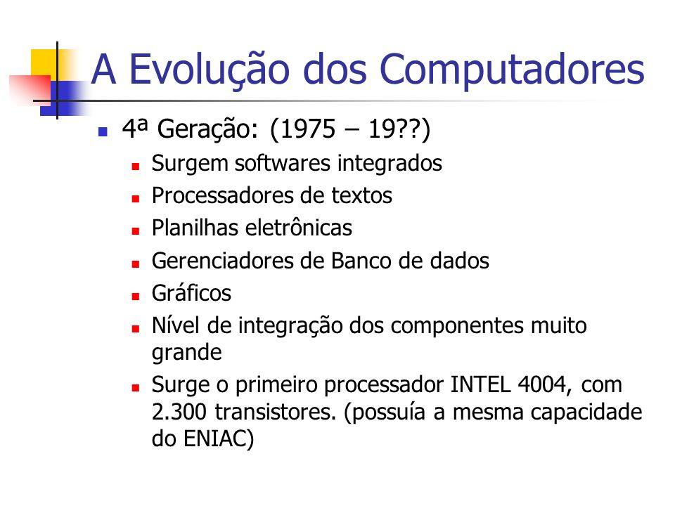 A Evolução dos Computadores 4ª Geração: (1975 – 19??) Surgem softwares integrados Processadores de textos Planilhas eletrônicas Gerenciadores de Banco