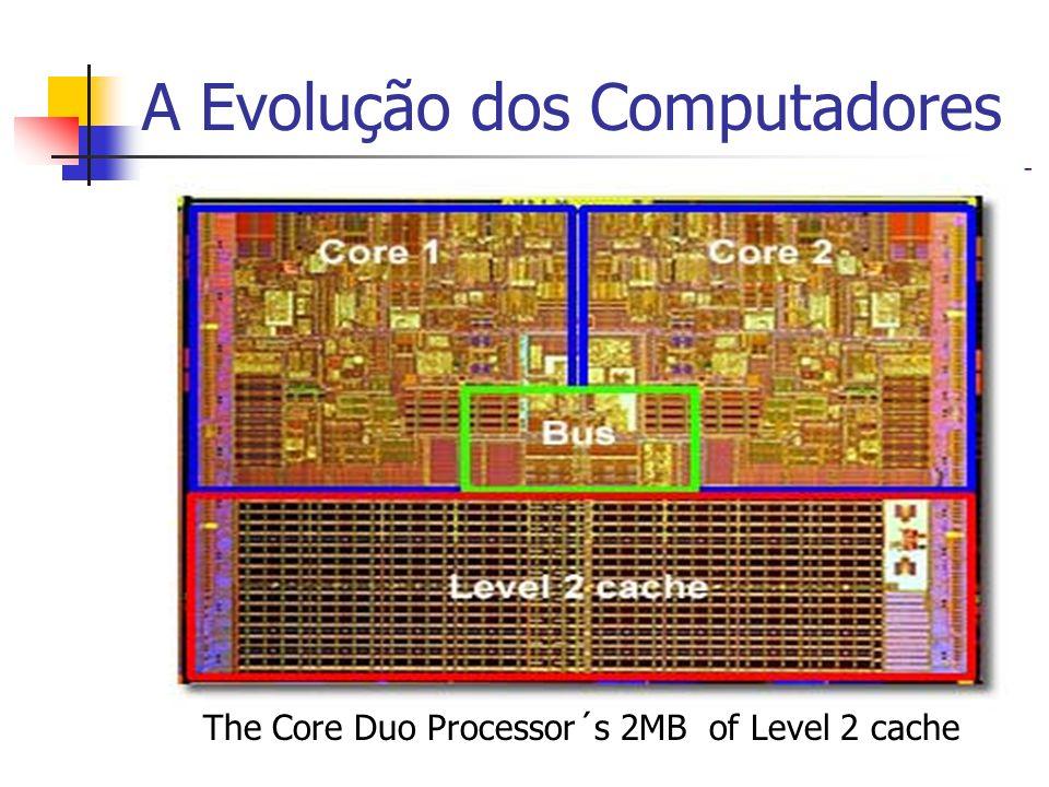 A Evolução dos Computadores The Core Duo Processor´s 2MB of Level 2 cache