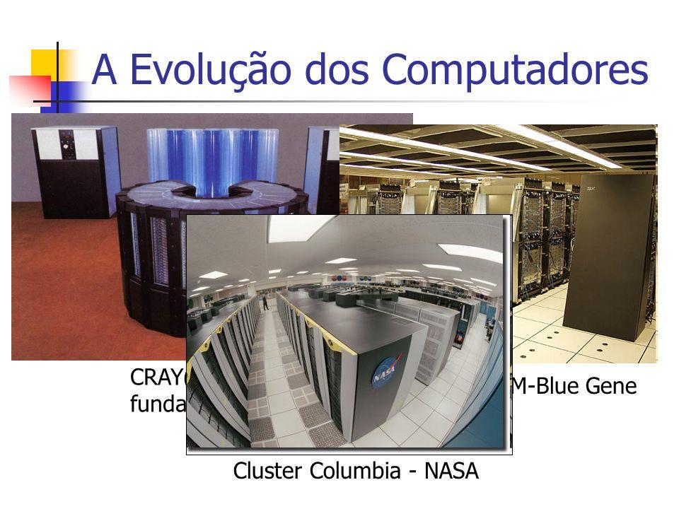 A Evolução dos Computadores CRAY(nome de seu fundador, Seymour Cray) IBM-Blue Gene Cluster Columbia - NASA
