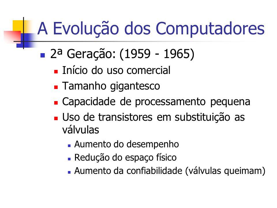 A Evolução dos Computadores 2ª Geração: (1959 - 1965) Início do uso comercial Tamanho gigantesco Capacidade de processamento pequena Uso de transistor