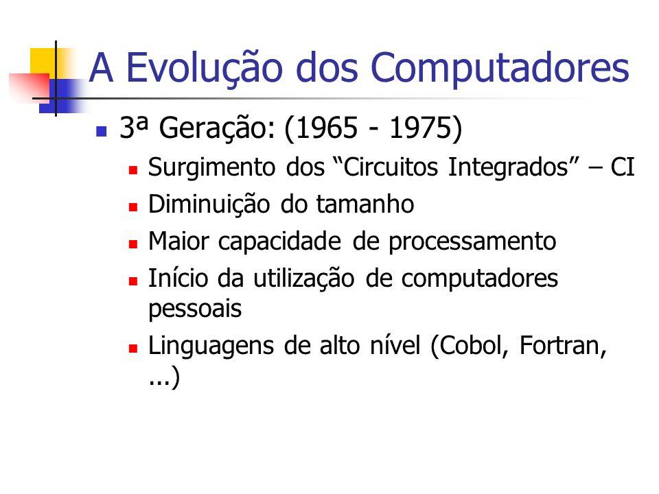 A Evolução dos Computadores 3ª Geração: (1965 - 1975) Surgimento dos Circuitos Integrados – CI Diminuição do tamanho Maior capacidade de processamento