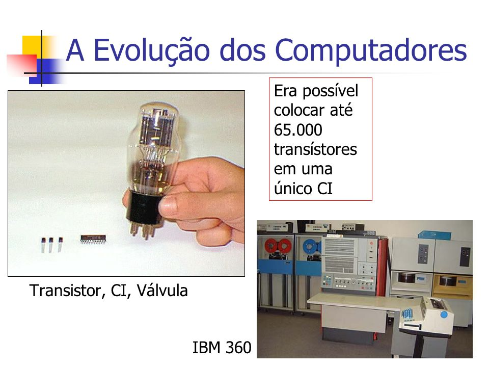 A Evolução dos Computadores 4ª Geração: (1975 – 19??) Surgem softwares integrados Processadores de textos Planilhas eletrônicas Gerenciadores de Banco de dados Gráficos Nível de integração dos componentes muito grande Surge o primeiro processador INTEL 4004, com 2.300 transistores.