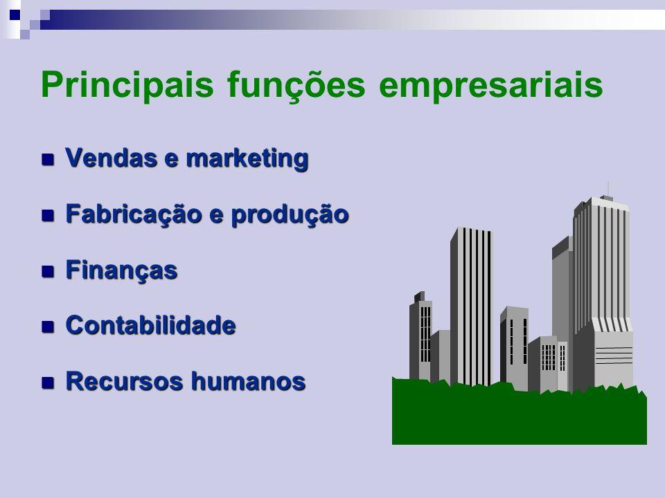 Principais funções empresariais Vendas e marketing Vendas e marketing Fabricação e produção Fabricação e produção Finanças Finanças Contabilidade Contabilidade Recursos humanos Recursos humanos