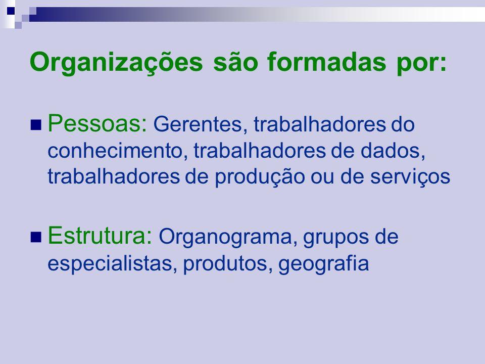 Organizações são formadas por: Pessoas: Gerentes, trabalhadores do conhecimento, trabalhadores de dados, trabalhadores de produção ou de serviços Estrutura: Organograma, grupos de especialistas, produtos, geografia