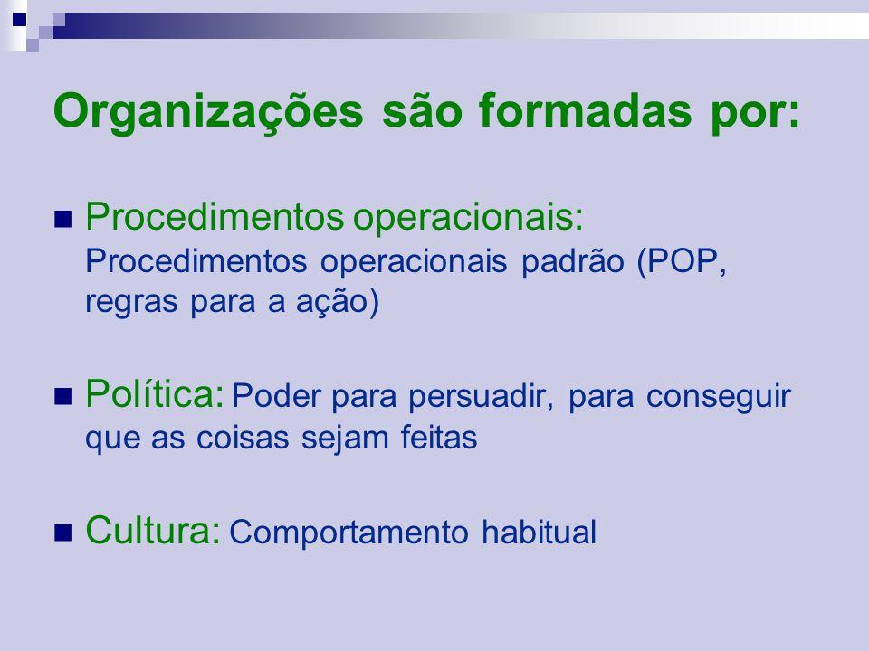Organizações são formadas por: Procedimentos operacionais: Procedimentos operacionais padrão (POP, regras para a ação) Política: Poder para persuadir, para conseguir que as coisas sejam feitas Cultura: Comportamento habitual