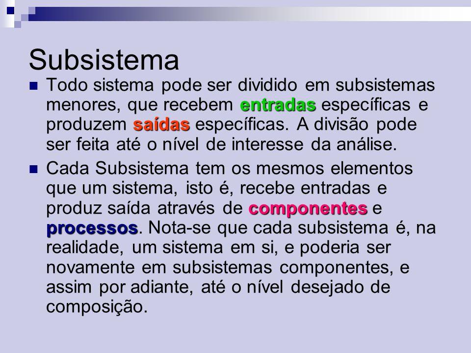 Subsistema entradas saídas Todo sistema pode ser dividido em subsistemas menores, que recebem entradas específicas e produzem saídas específicas.