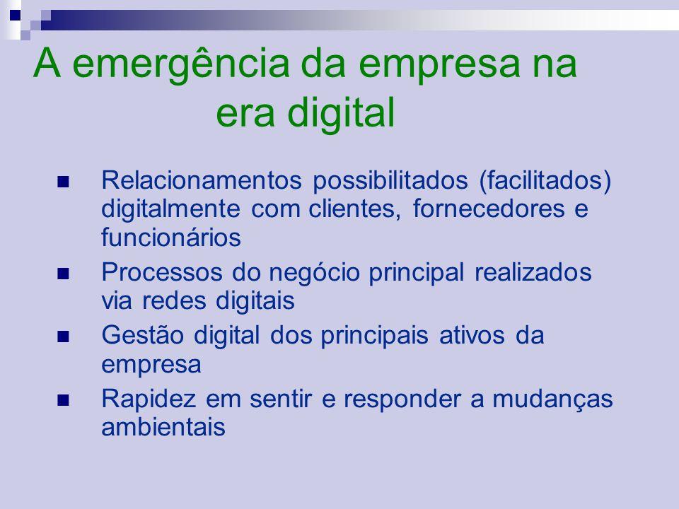 Relacionamentos possibilitados (facilitados) digitalmente com clientes, fornecedores e funcionários Processos do negócio principal realizados via redes digitais Gestão digital dos principais ativos da empresa Rapidez em sentir e responder a mudanças ambientais A emergência da empresa na era digital