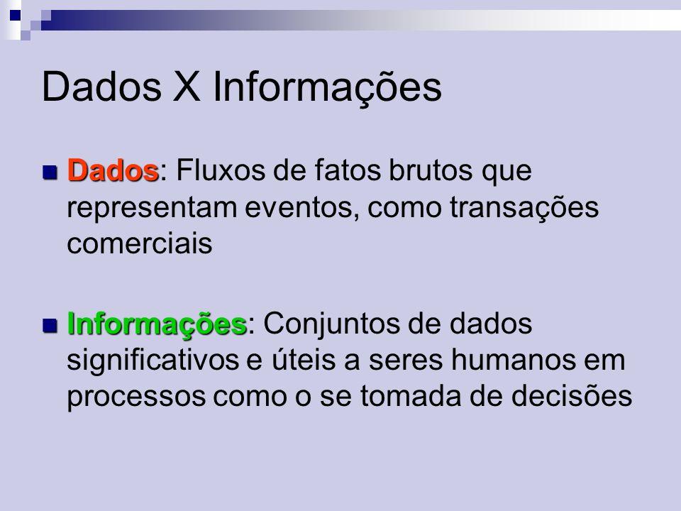 Dados X Informações Dados Dados: Fluxos de fatos brutos que representam eventos, como transações comerciais Informações Informações: Conjuntos de dados significativos e úteis a seres humanos em processos como o se tomada de decisões