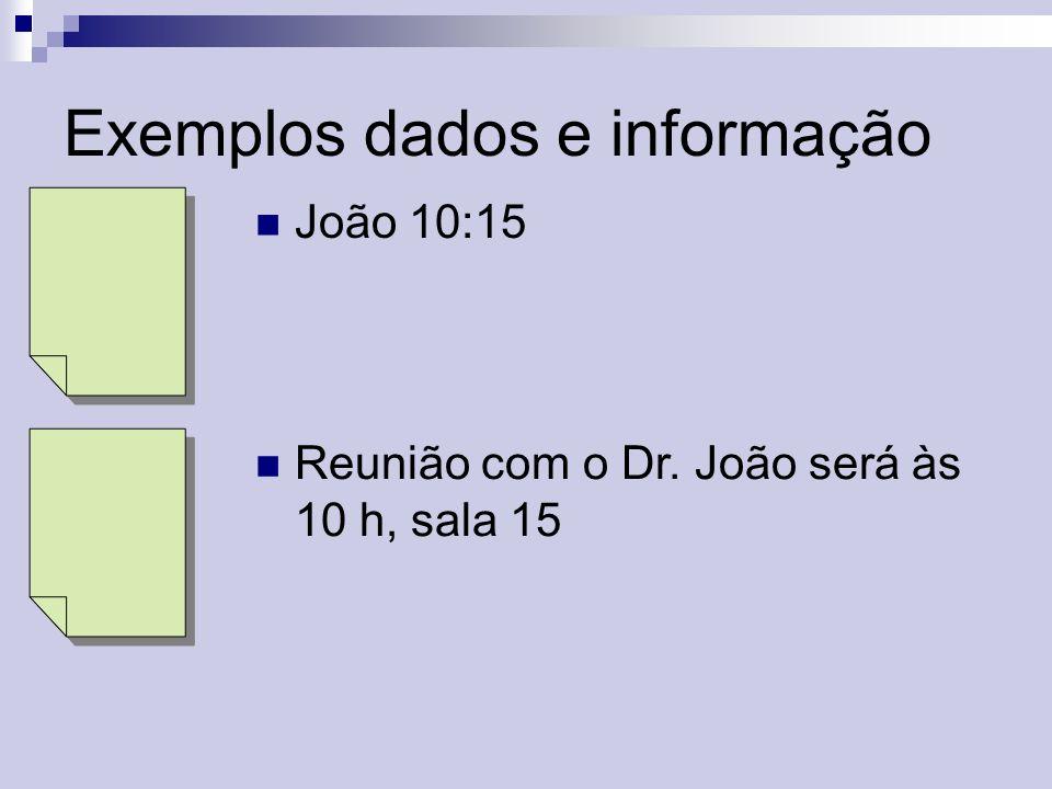Exemplos dados e informação João 10:15 Reunião com o Dr. João será às 10 h, sala 15