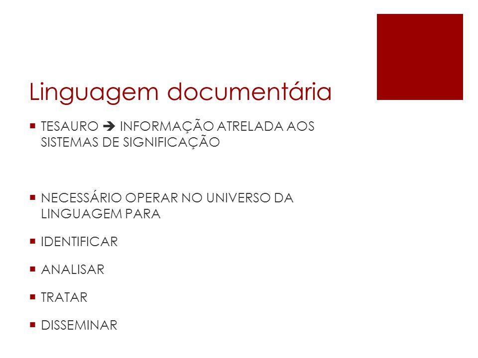 Linguagem documentária TESAURO INFORMAÇÃO ATRELADA AOS SISTEMAS DE SIGNIFICAÇÃO NECESSÁRIO OPERAR NO UNIVERSO DA LINGUAGEM PARA IDENTIFICAR ANALISAR T