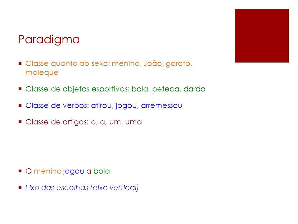 Paradigma Classe quanto ao sexo: menino, João, garoto, moleque Classe de objetos esportivos: bola, peteca, dardo Classe de verbos: atirou, jogou, arre