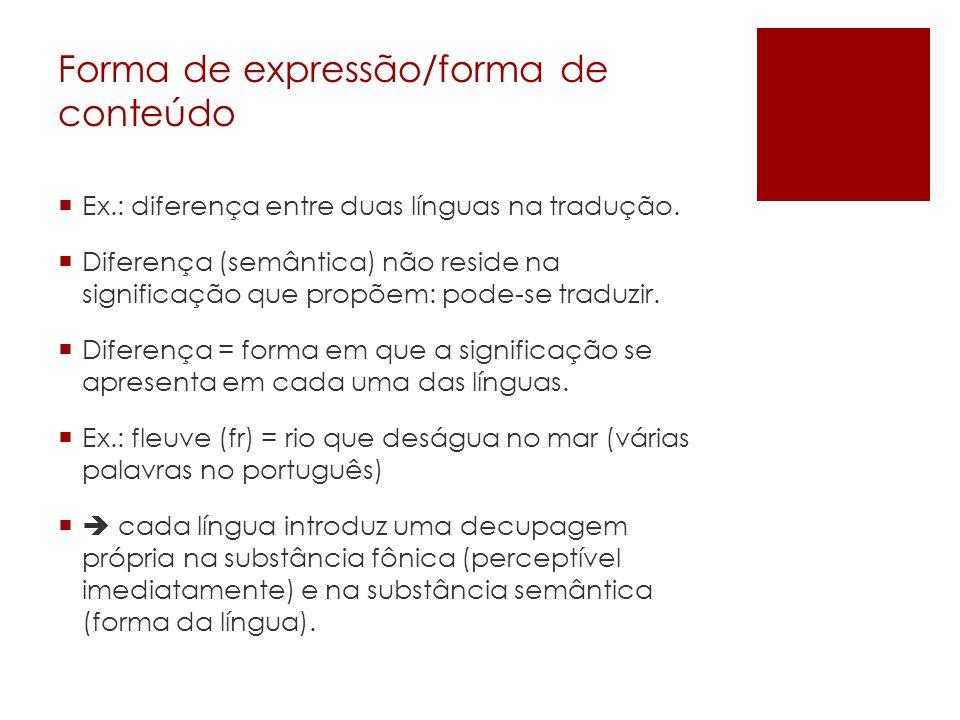 Forma de expressão/forma de conteúdo Ex.: diferença entre duas línguas na tradução. Diferença (semântica) não reside na significação que propõem: pode