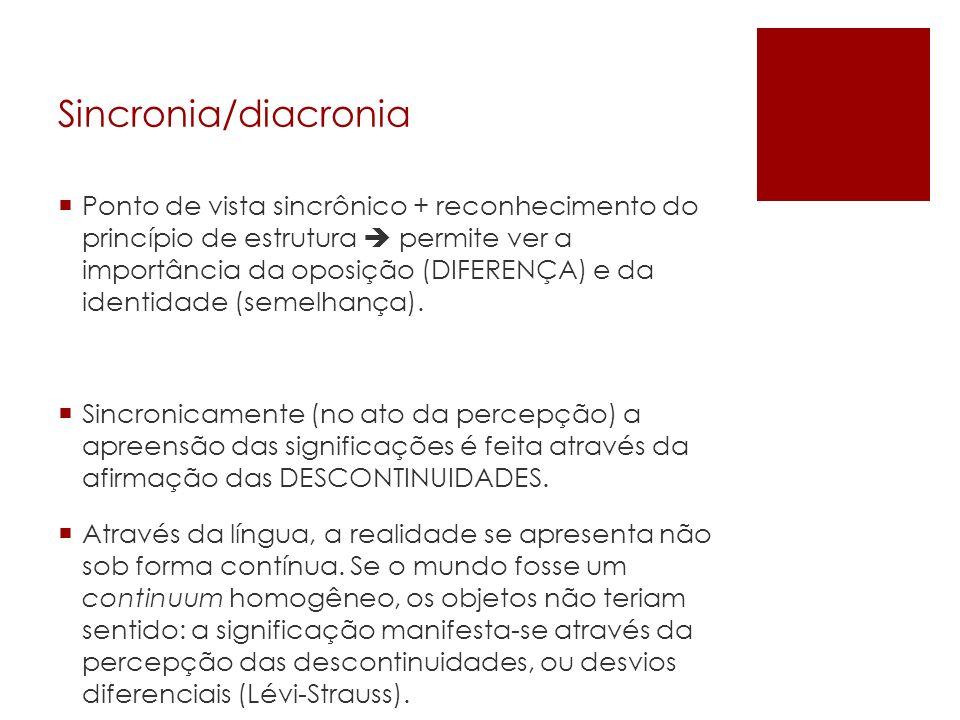 Sincronia/diacronia Ponto de vista sincrônico + reconhecimento do princípio de estrutura permite ver a importância da oposição (DIFERENÇA) e da identi