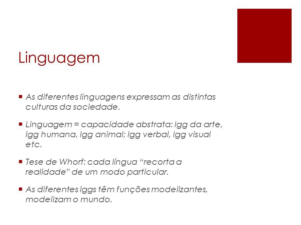 Linguagem As diferentes linguagens expressam as distintas culturas da sociedade. Linguagem = capacidade abstrata: lgg da arte, lgg humana, lgg animal;