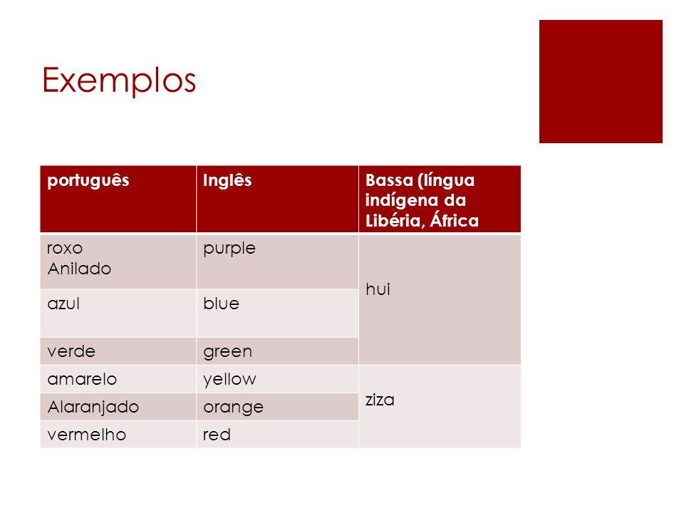 Exemplos portuguêsInglêsBassa (língua indígena da Libéria, África roxo Anilado purple hui azulblue verdegreen amareloyellow ziza Alaranjadoorange verm